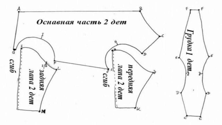 Схема пошива комбинезона для собаки